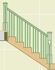 Clustered balusters